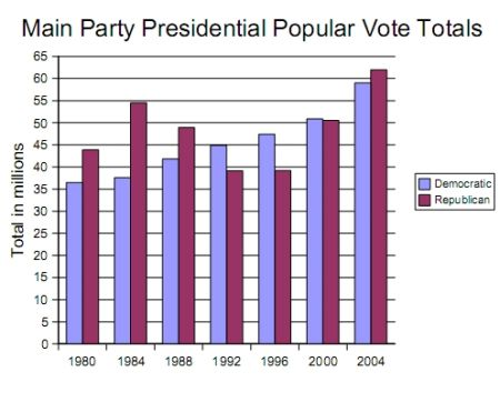 vote_chart_01.jpg