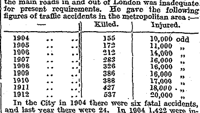 The Times 20 June 1913 page 4