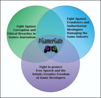 gamergate-explained