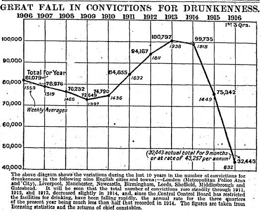 The Times 28 October 1916 p5